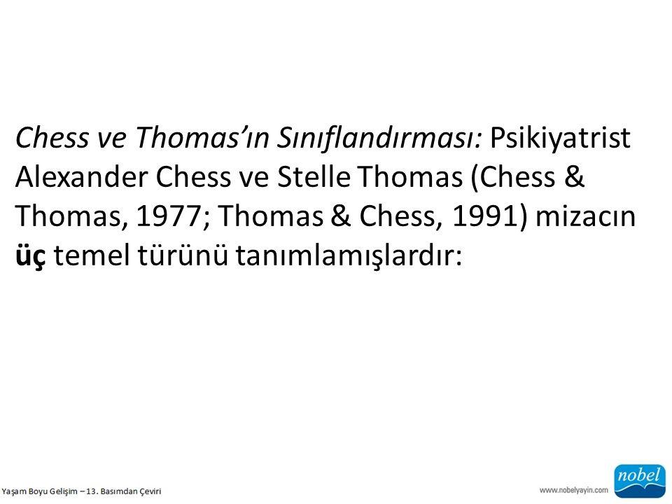 Chess ve Thomas'ın Sınıflandırması: Psikiyatrist Alexander Chess ve Stelle Thomas (Chess & Thomas, 1977; Thomas & Chess, 1991) mizacın üç temel türünü tanımlamışlardır: