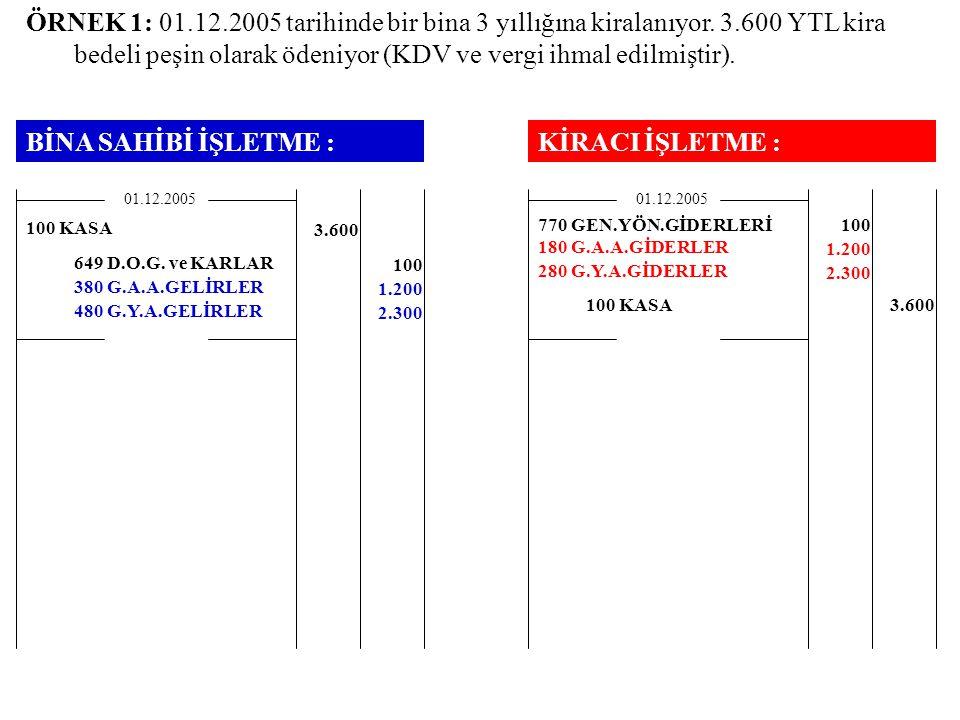 ÖRNEK 1: 01. 12. 2005 tarihinde bir bina 3 yıllığına kiralanıyor. 3
