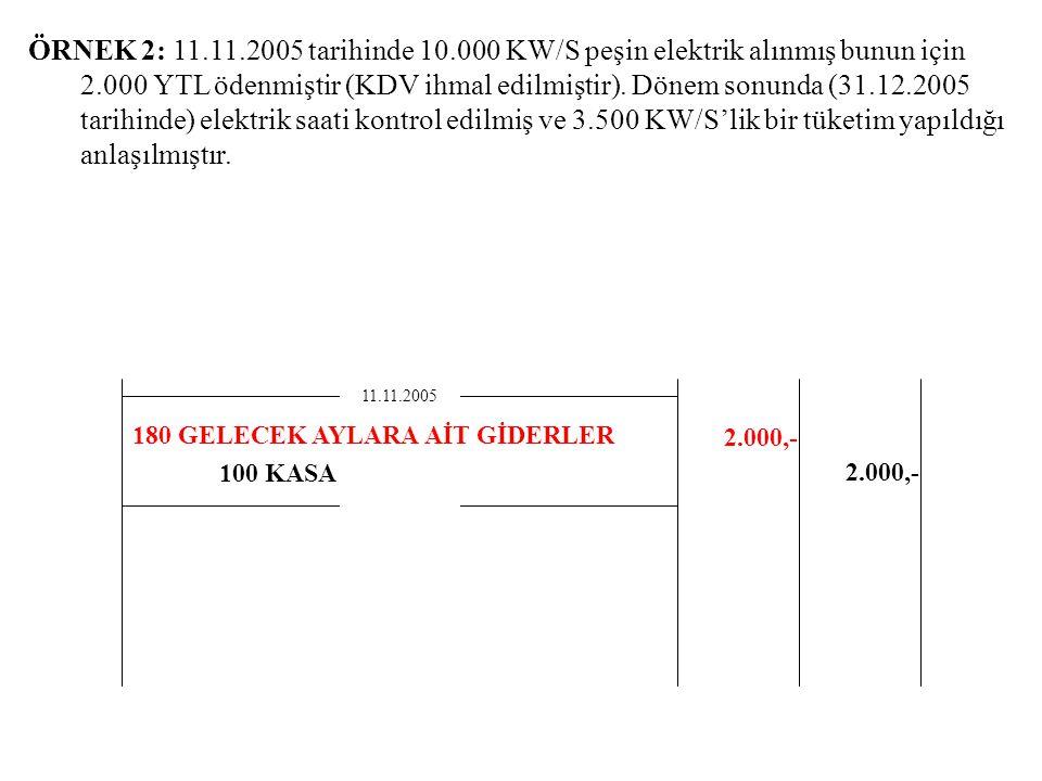 ÖRNEK 2: 11.11.2005 tarihinde 10.000 KW/S peşin elektrik alınmış bunun için 2.000 YTL ödenmiştir (KDV ihmal edilmiştir). Dönem sonunda (31.12.2005 tarihinde) elektrik saati kontrol edilmiş ve 3.500 KW/S'lik bir tüketim yapıldığı anlaşılmıştır.