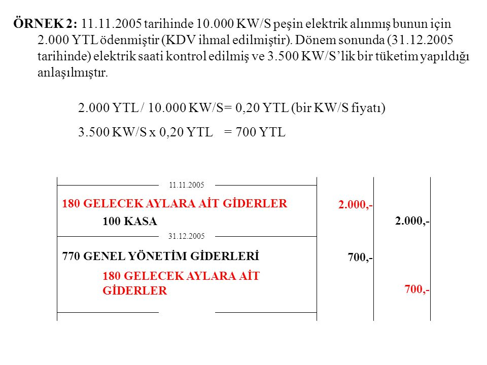 2.000 YTL / 10.000 KW/S = 0,20 YTL (bir KW/S fiyatı)