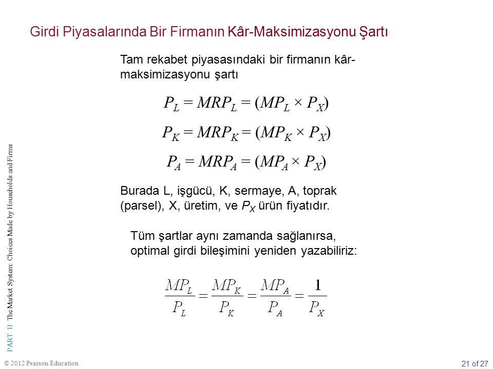 PL = MRPL = (MPL × PX) PK = MRPK = (MPK × PX) PA = MRPA = (MPA × PX)