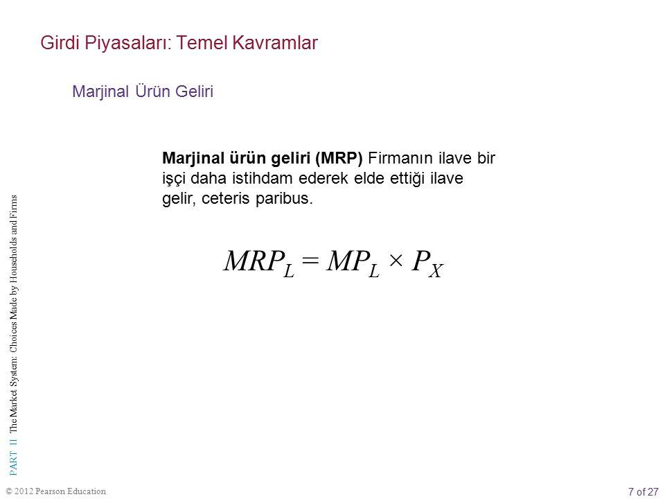 MRPL = MPL × PX Girdi Piyasaları: Temel Kavramlar Marjinal Ürün Geliri