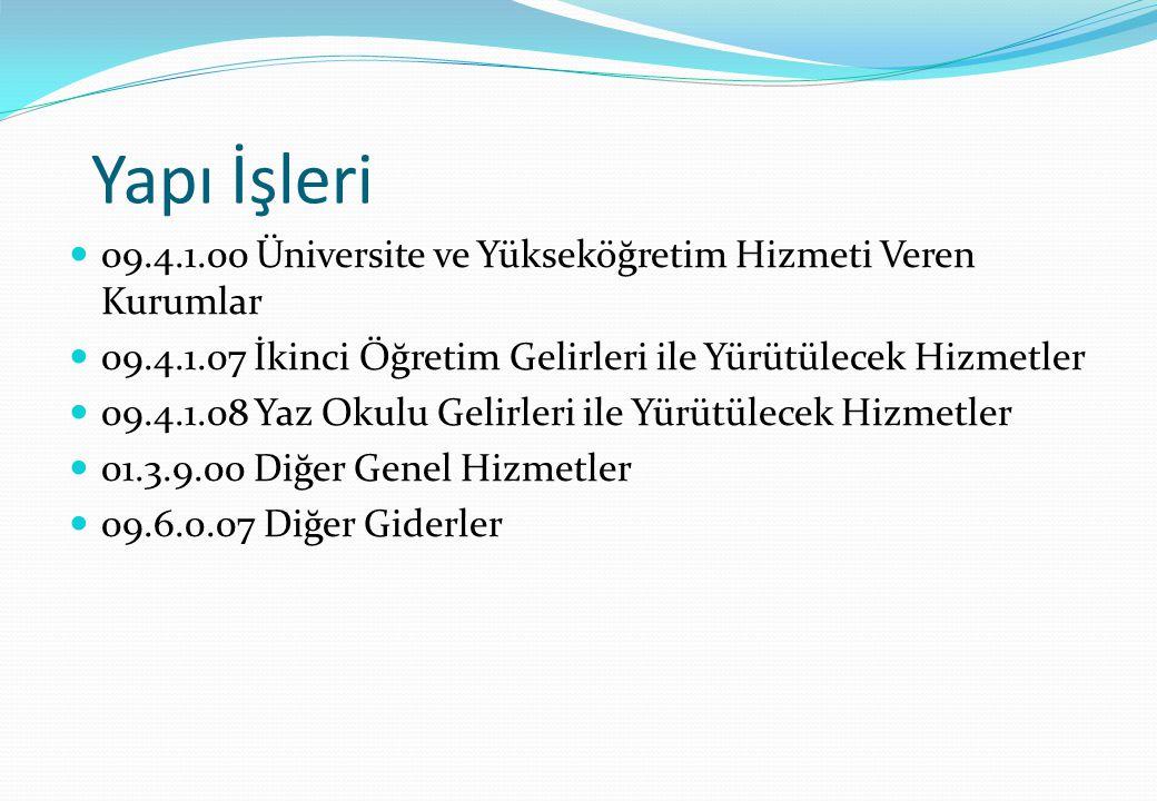 Yapı İşleri 09.4.1.00 Üniversite ve Yükseköğretim Hizmeti Veren Kurumlar. 09.4.1.07 İkinci Öğretim Gelirleri ile Yürütülecek Hizmetler.