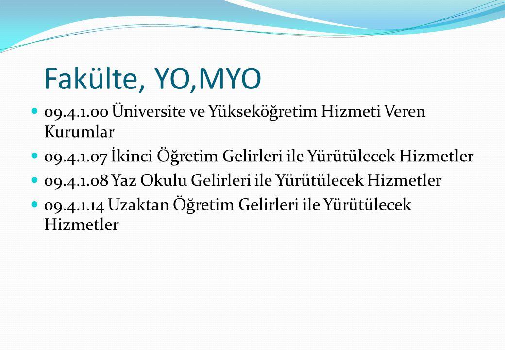 Fakülte, YO,MYO 09.4.1.00 Üniversite ve Yükseköğretim Hizmeti Veren Kurumlar. 09.4.1.07 İkinci Öğretim Gelirleri ile Yürütülecek Hizmetler.