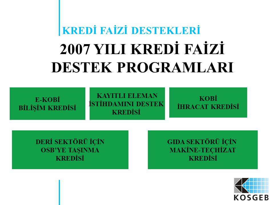 2007 YILI KREDİ FAİZİ DESTEK PROGRAMLARI