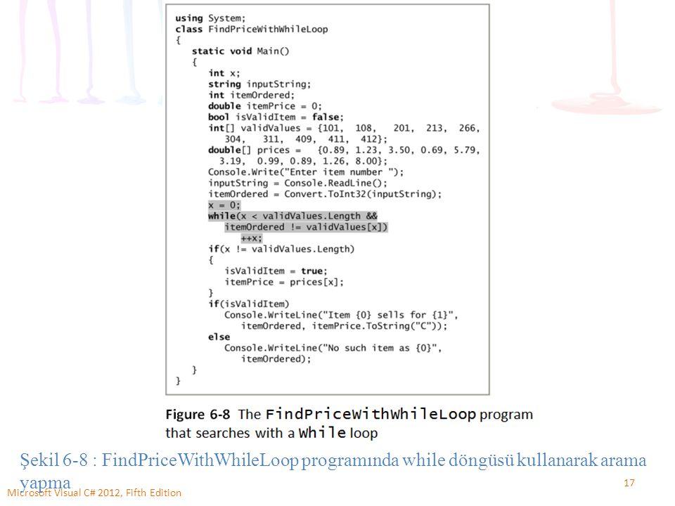 Şekil 6-8 : FindPriceWithWhileLoop programında while döngüsü kullanarak arama yapma