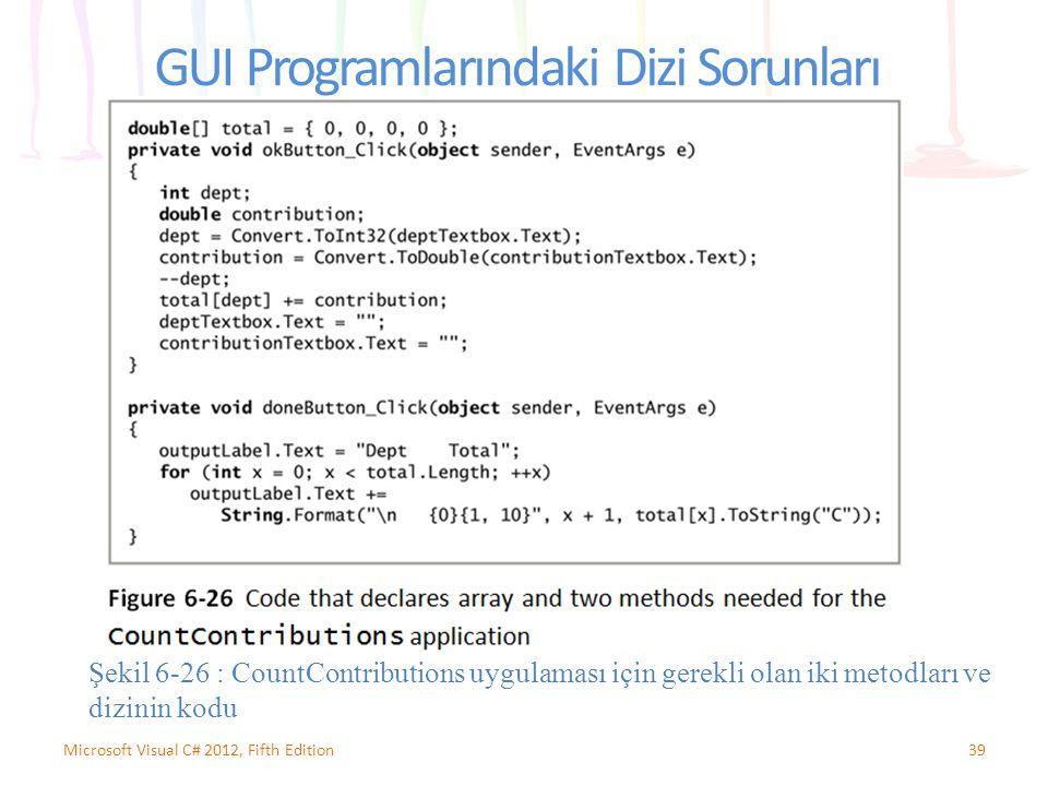 GUI Programlarındaki Dizi Sorunları