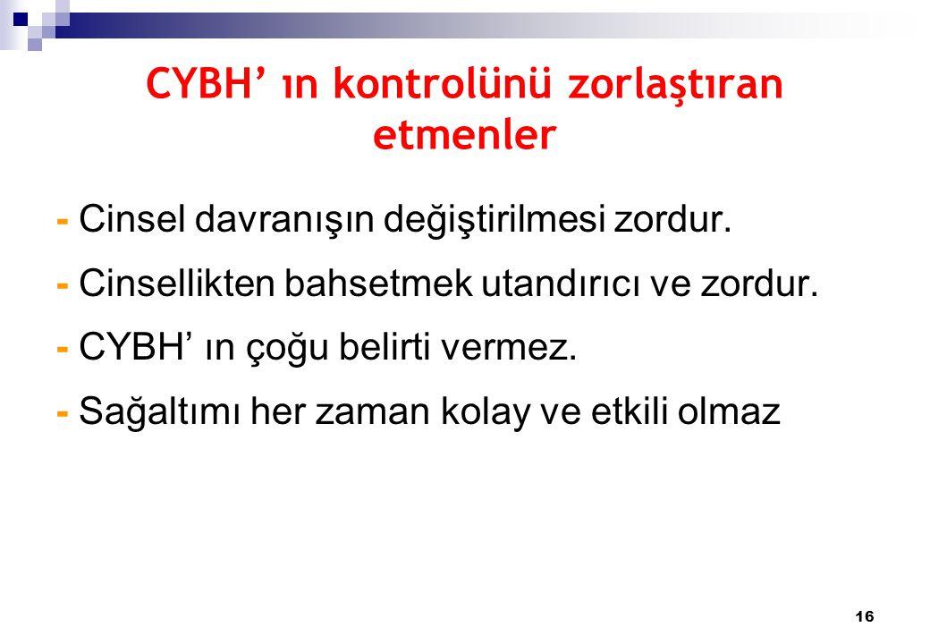 CYBH' ın kontrolünü zorlaştıran etmenler