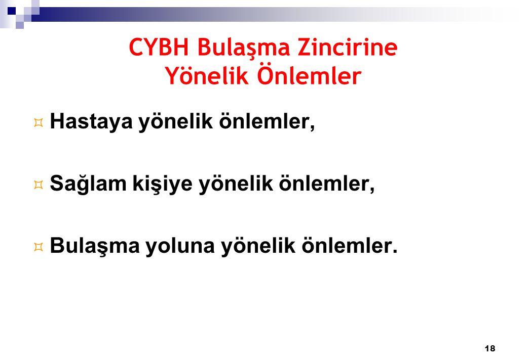 CYBH Bulaşma Zincirine Yönelik Önlemler