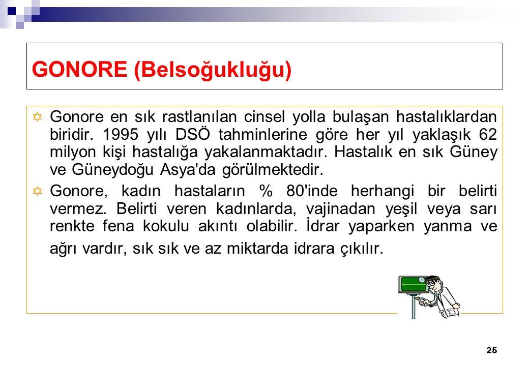 GONORE (Belsoğukluğu)
