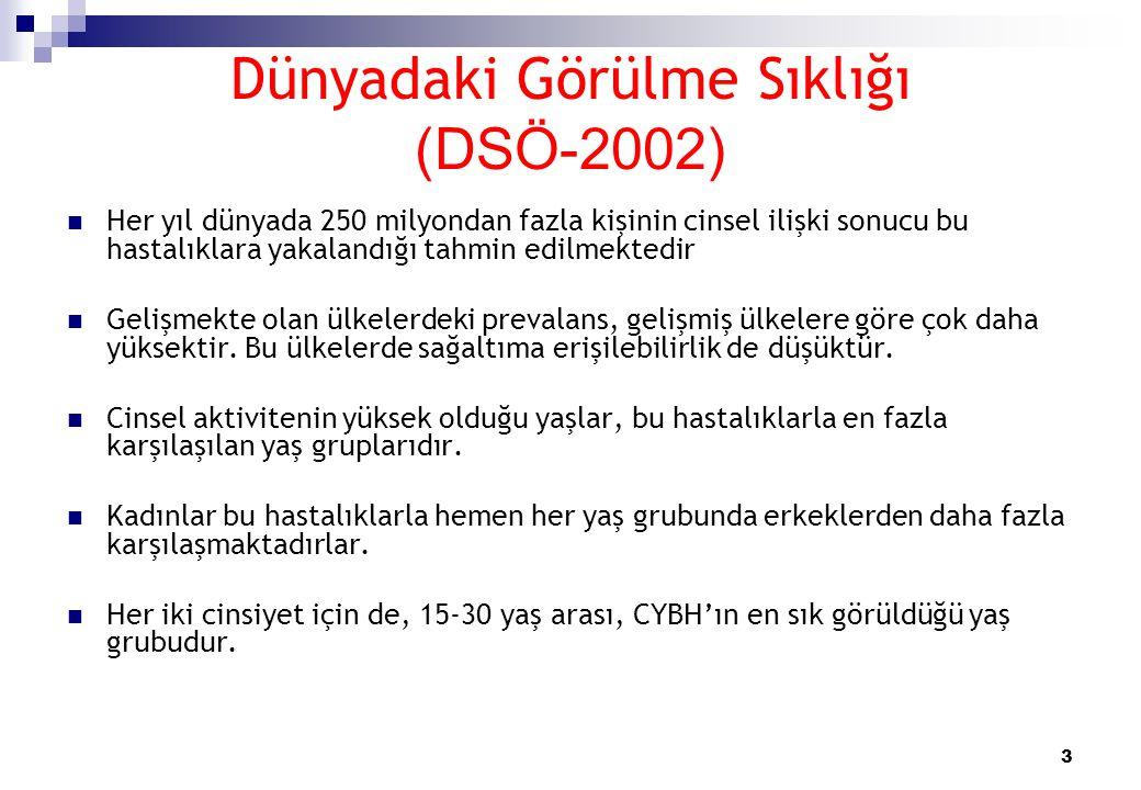 Dünyadaki Görülme Sıklığı (DSÖ-2002)