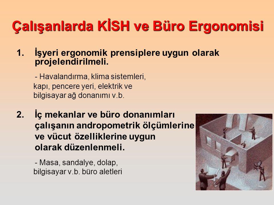 1. İşyeri ergonomik prensiplere uygun olarak projelendirilmeli.