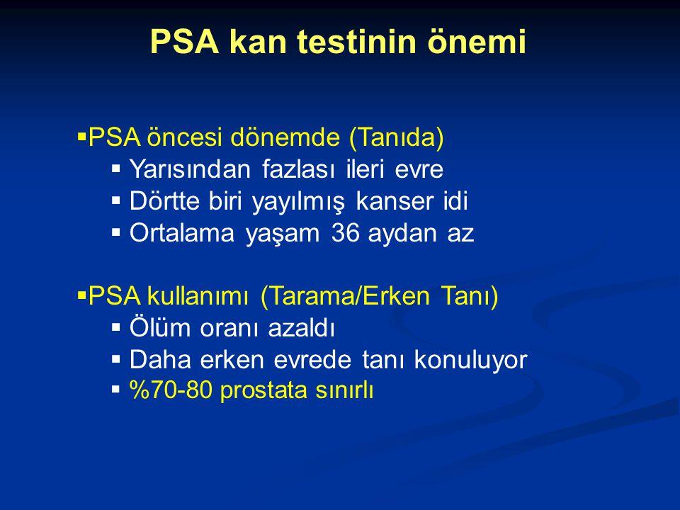PSA kan testinin önemi PSA öncesi dönemde (Tanıda)