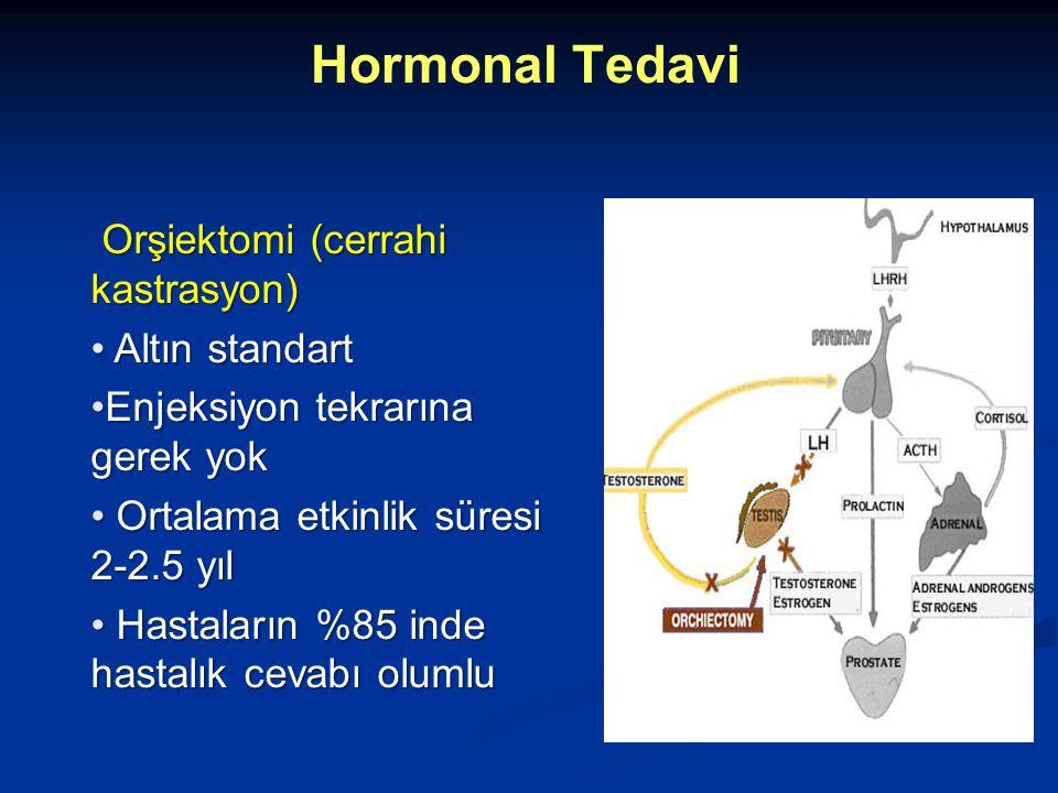 Hormonal Tedavi Orşiektomi (cerrahi kastrasyon) Altın standart