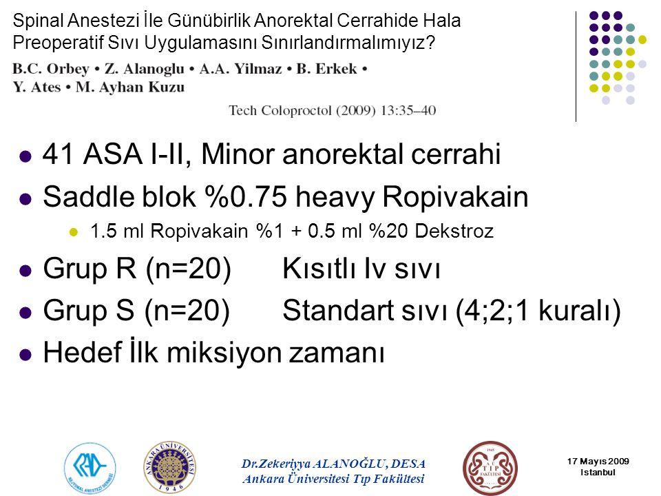 41 ASA I-II, Minor anorektal cerrahi
