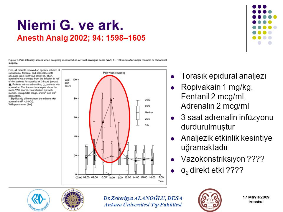 Niemi G. ve ark. Anesth Analg 2002; 94: 1598–1605