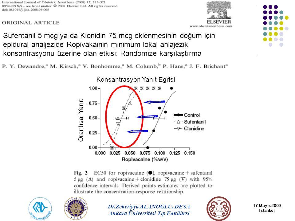 Sufentanil 5 mcg ya da Klonidin 75 mcg eklenmesinin doğum için epidural analjezide Ropivakainin minimum lokal anlajezik konsantrasyonu üzerine olan etkisi: Randomize karşılaştırma