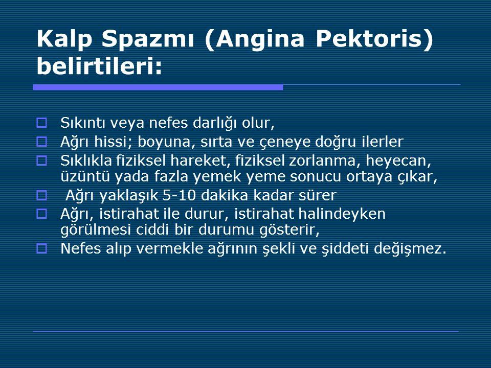 Kalp Spazmı (Angina Pektoris) belirtileri: