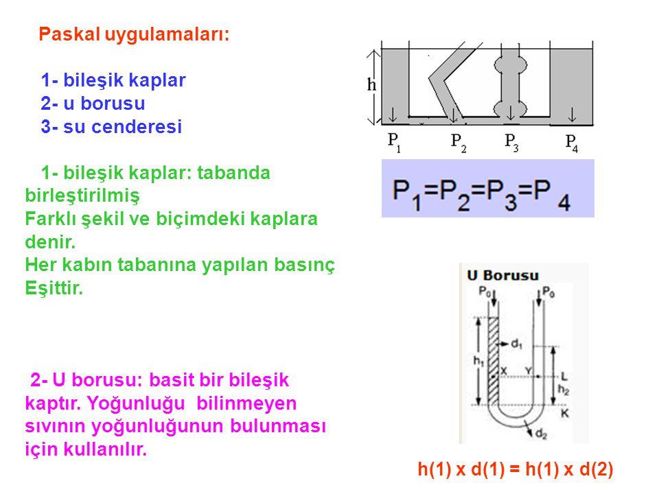 1- bileşik kaplar: tabanda birleştirilmiş