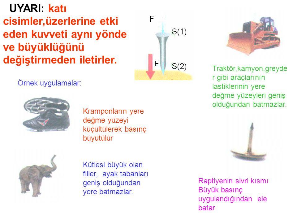 UYARI: katı cisimler,üzerlerine etki eden kuvveti aynı yönde ve büyüklüğünü değiştirmeden iletirler.