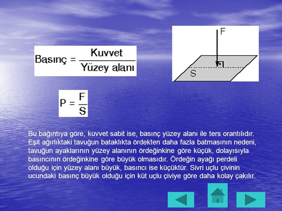 Bu bağıntıya göre, kuvvet sabit ise, basınç yüzey alanı ile ters orantılıdır.