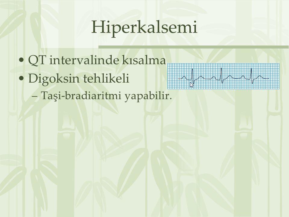 Hiperkalsemi QT intervalinde kısalma Digoksin tehlikeli