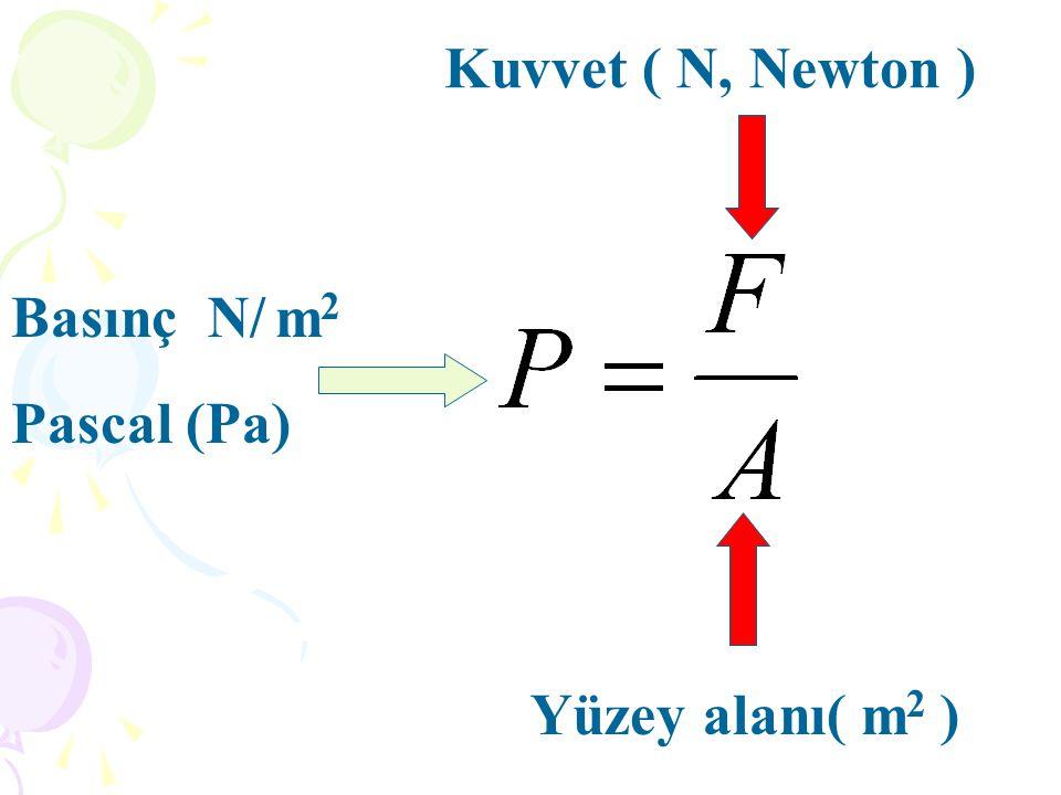 Kuvvet ( N, Newton ) Basınç N/ m2 Pascal (Pa) Yüzey alanı( m2 )