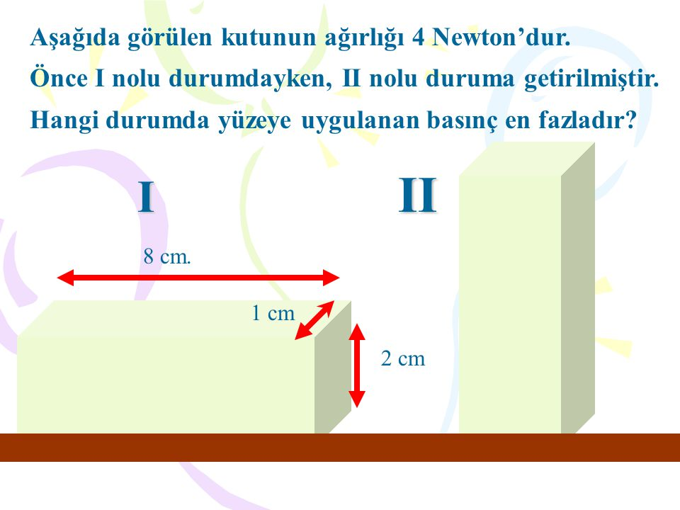 II I Aşağıda görülen kutunun ağırlığı 4 Newton'dur.