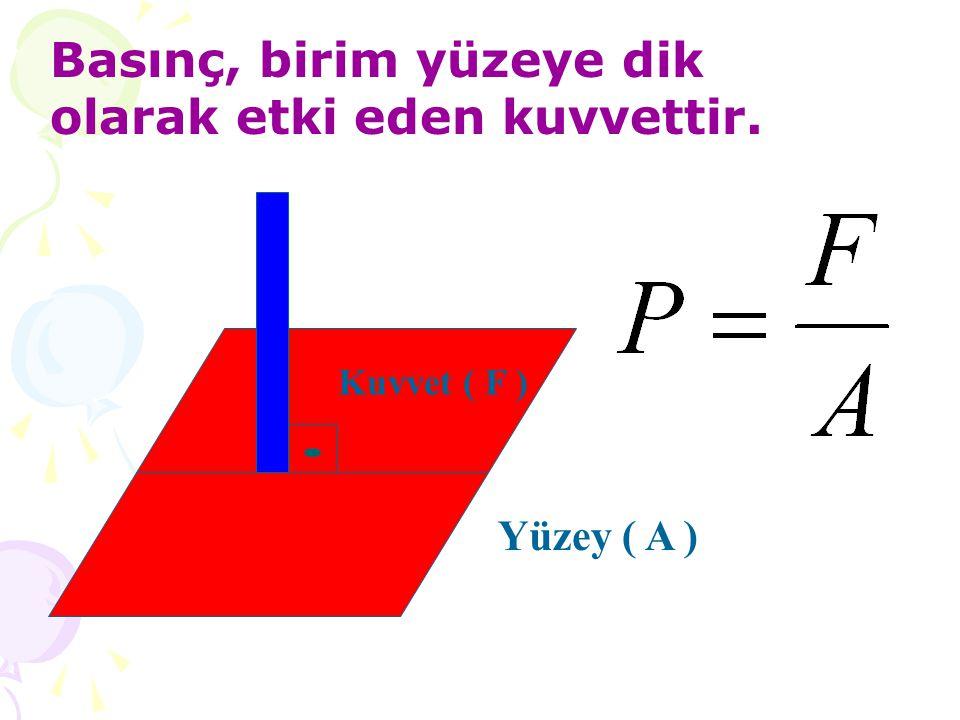 Basınç, birim yüzeye dik olarak etki eden kuvvettir.