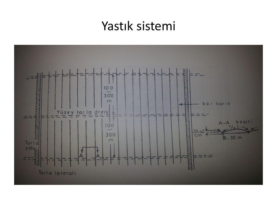 Yastık sistemi