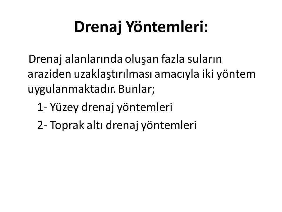 Drenaj Yöntemleri: