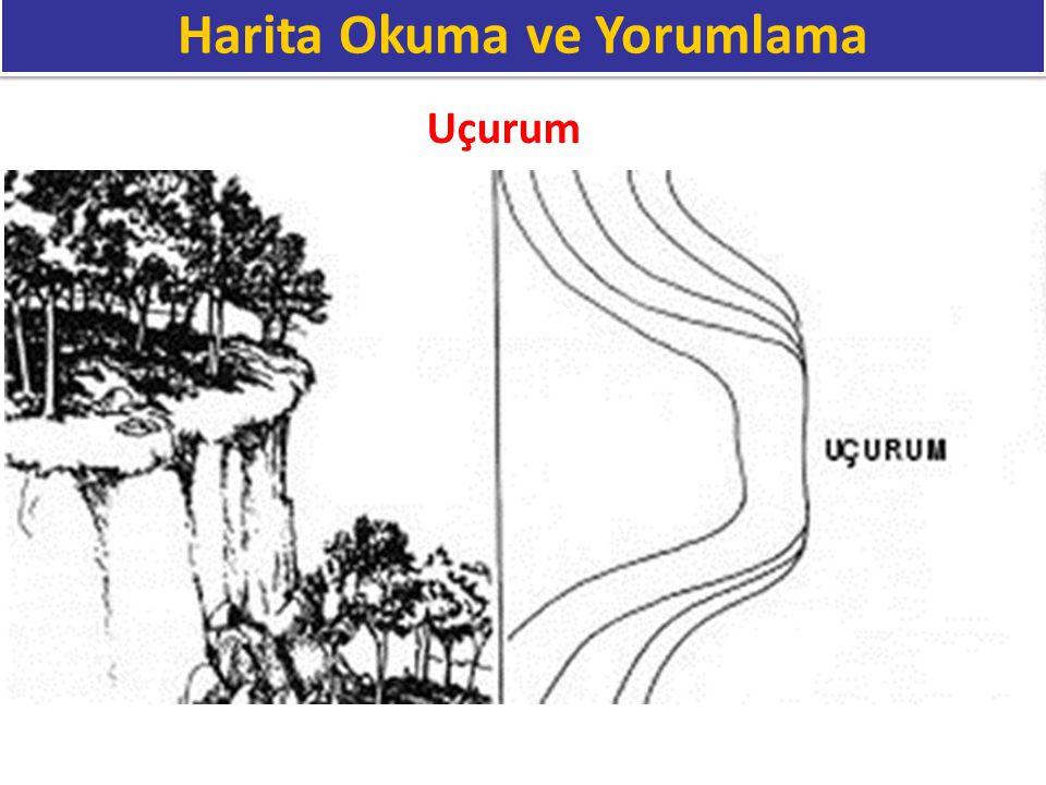 Harita Okuma ve Yorumlama