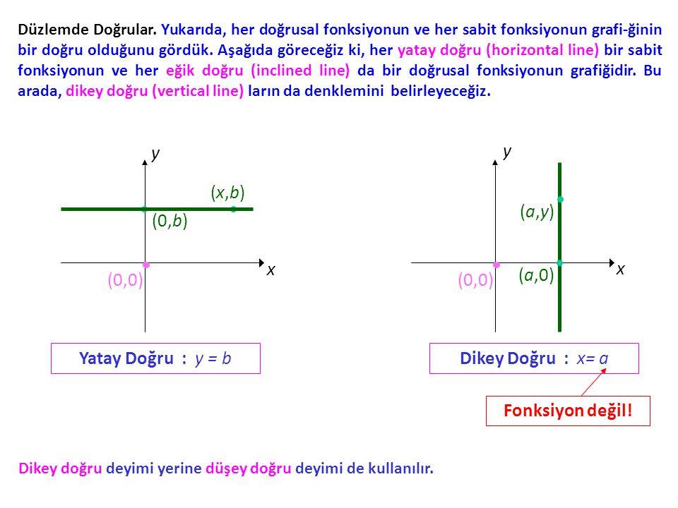 x y (0,0) x y (0,0) (x,b) (a,y) (0,b) (a,0) Yatay Doğru : y = b