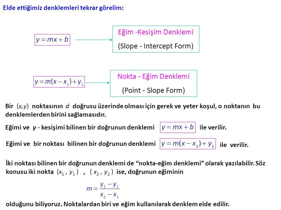 Eğim -Kesişim Denklemi (Slope - Intercept Form)