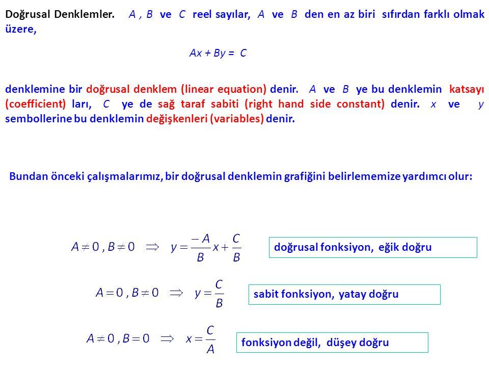 Doğrusal Denklemler. A , B ve C reel sayılar, A ve B den en az biri sıfırdan farklı olmak üzere,