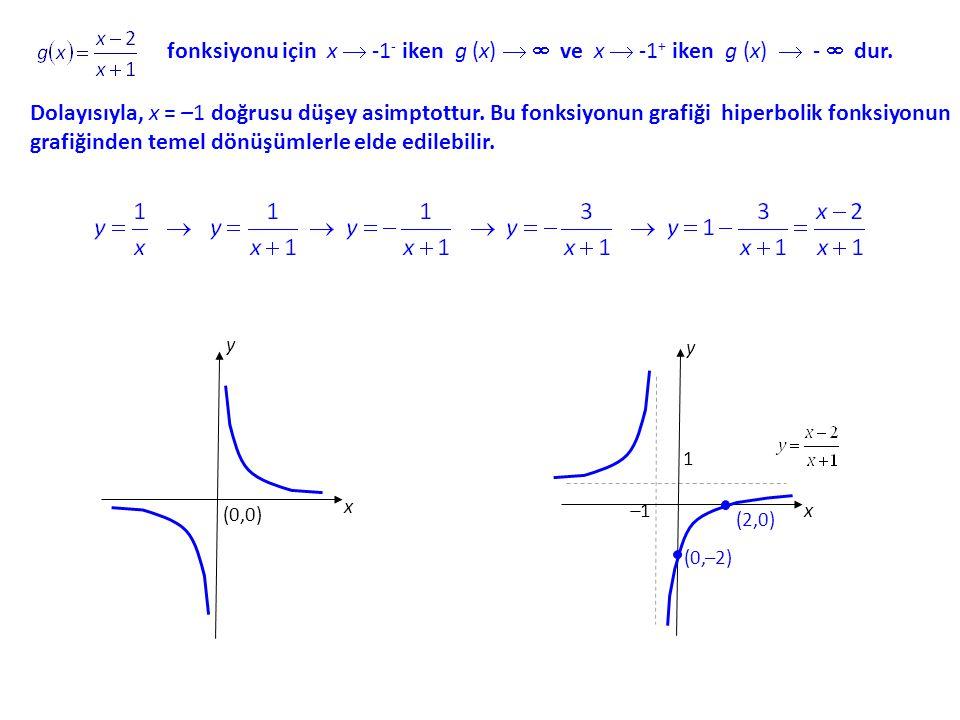fonksiyonu için x  -1- iken g (x)   ve x  -1+ iken g (x)  -  dur.