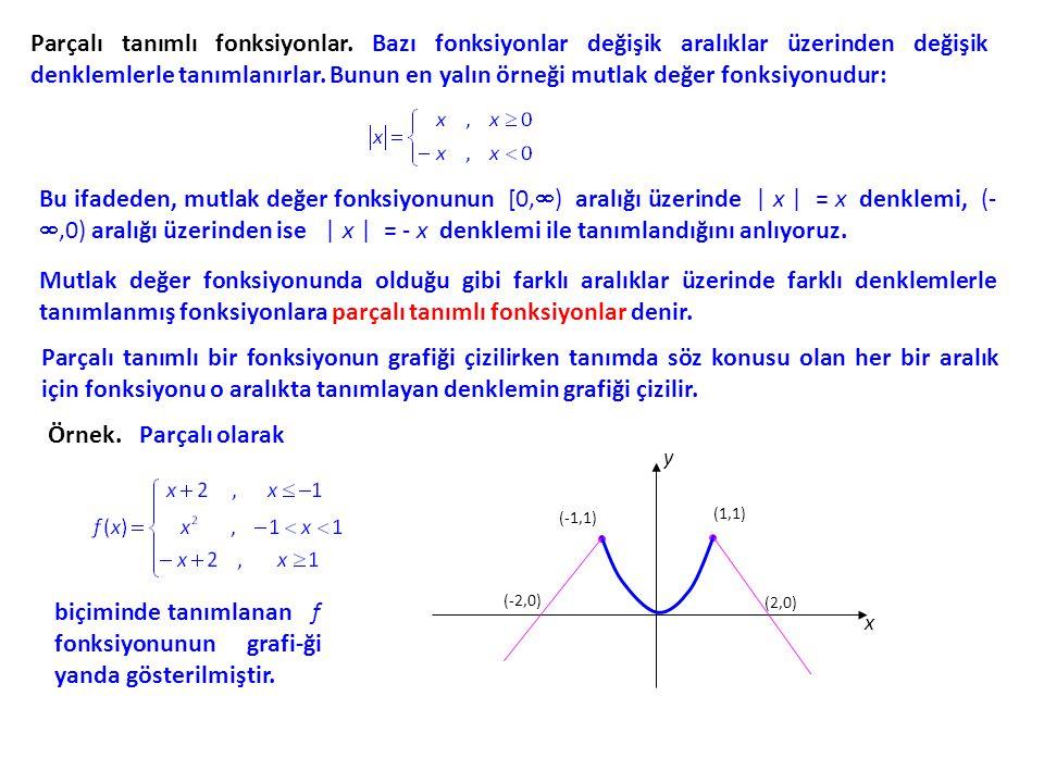 biçiminde tanımlanan f fonksiyonunun grafi-ği yanda gösterilmiştir.