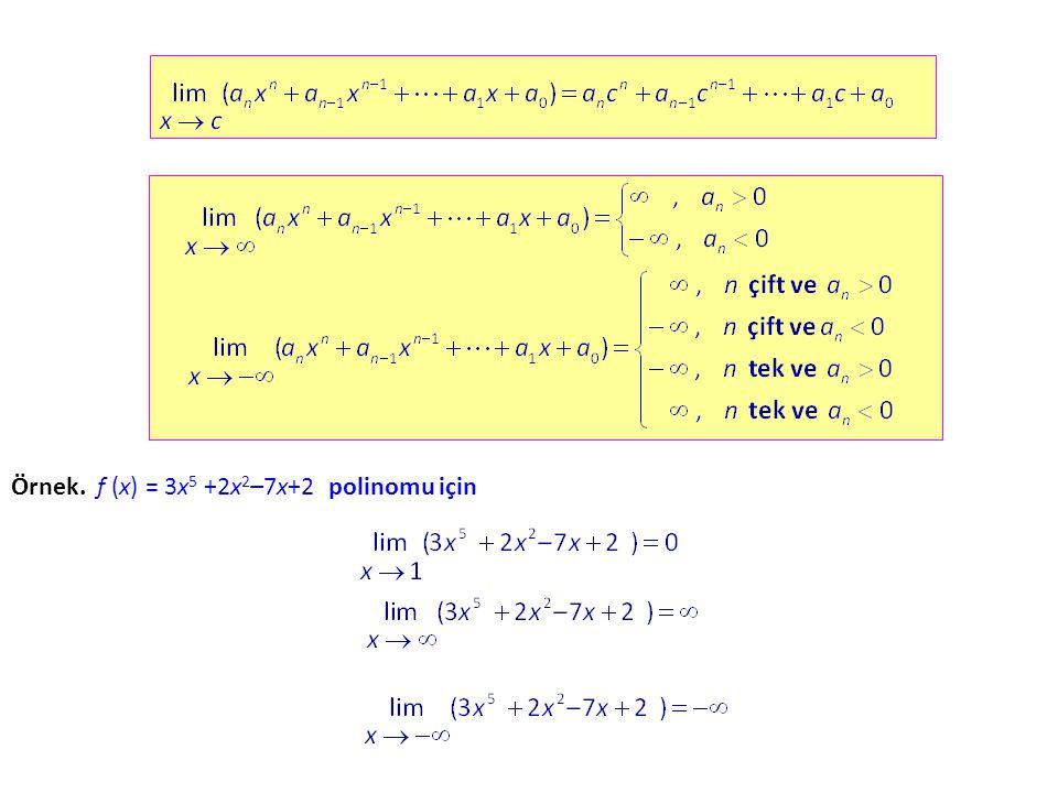Örnek. f (x) = 3x5 +2x2–7x+2 polinomu için