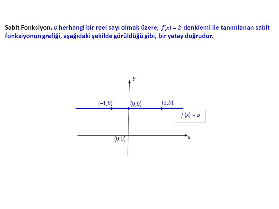 Sabit Fonksiyon. b herhangi bir reel sayı olmak üzere, f(x) = b denklemi ile tanımlanan sabit fonksiyonun grafiği, aşağıdaki şekilde görüldüğü gibi, bir yatay doğrudur.