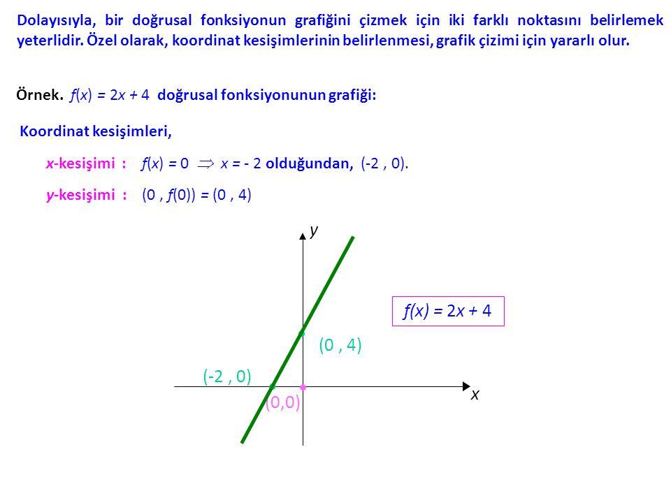 Dolayısıyla, bir doğrusal fonksiyonun grafiğini çizmek için iki farklı noktasını belirlemek yeterlidir. Özel olarak, koordinat kesişimlerinin belirlenmesi, grafik çizimi için yararlı olur.