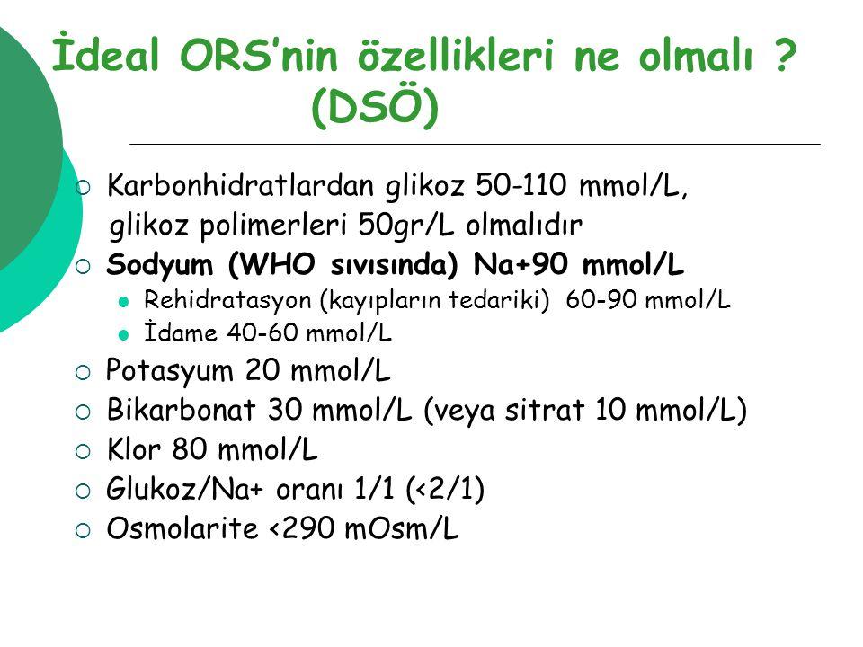 İdeal ORS'nin özellikleri ne olmalı (DSÖ)