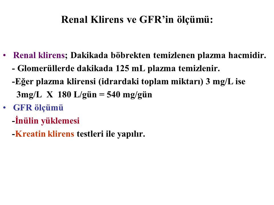 Renal Klirens ve GFR'in ölçümü: