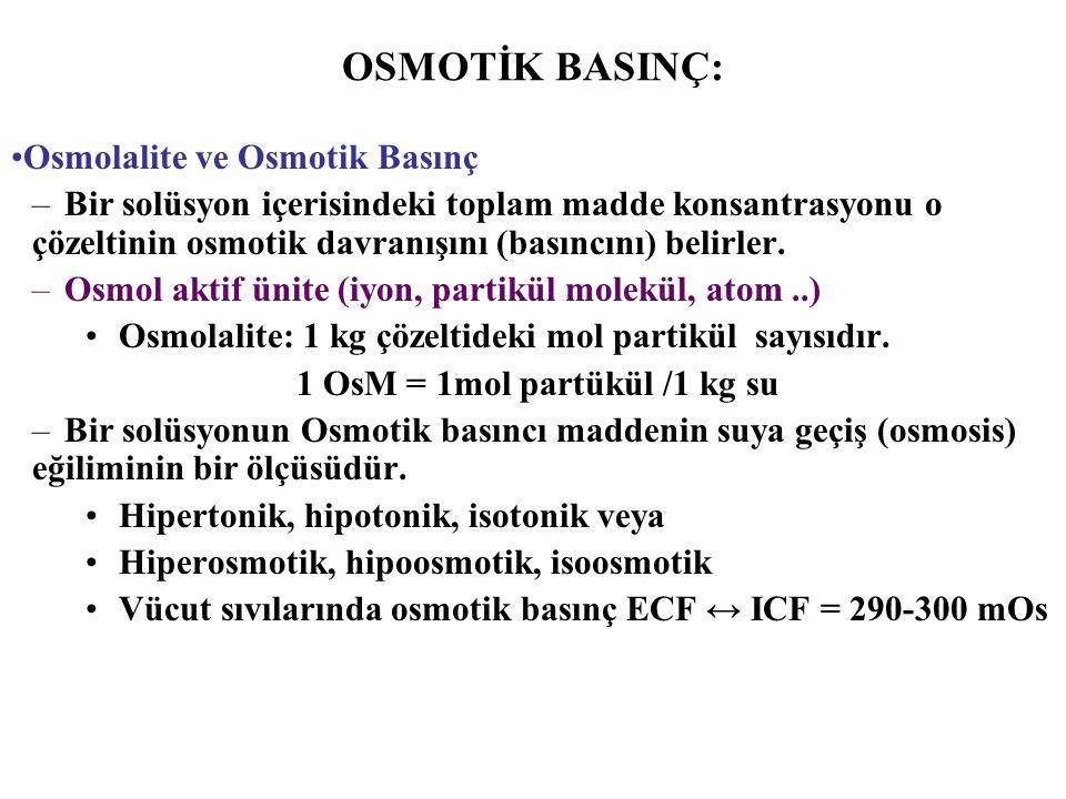 OSMOTİK BASINÇ: Osmolalite ve Osmotik Basınç