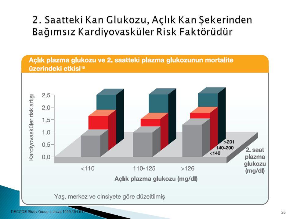 2. Saatteki Kan Glukozu, Açlık Kan Şekerinden Bağımsız Kardiyovasküler Risk Faktörüdür