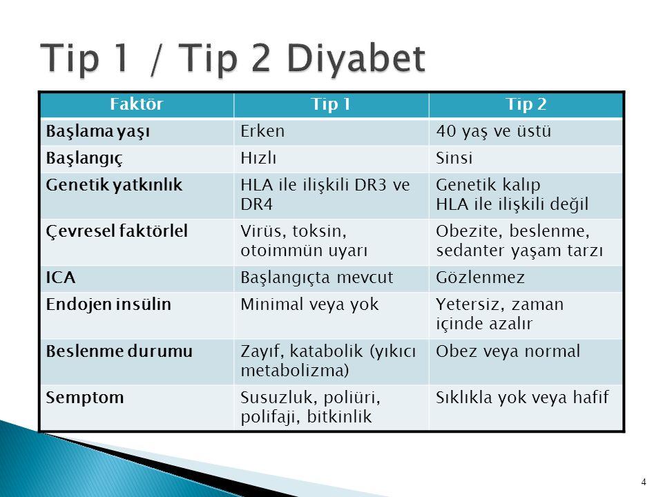Tip 1 / Tip 2 Diyabet Faktör Tip 1 Tip 2 Başlama yaşı Erken