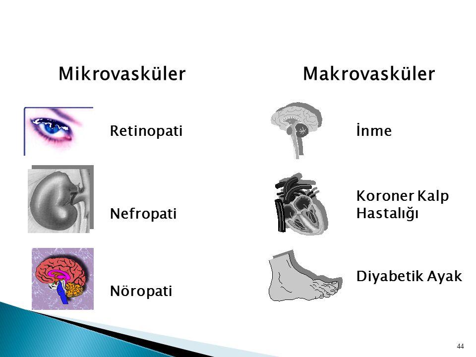 KOMPLİKASYONLAR Mikrovasküler Makrovasküler Retinopati İnme