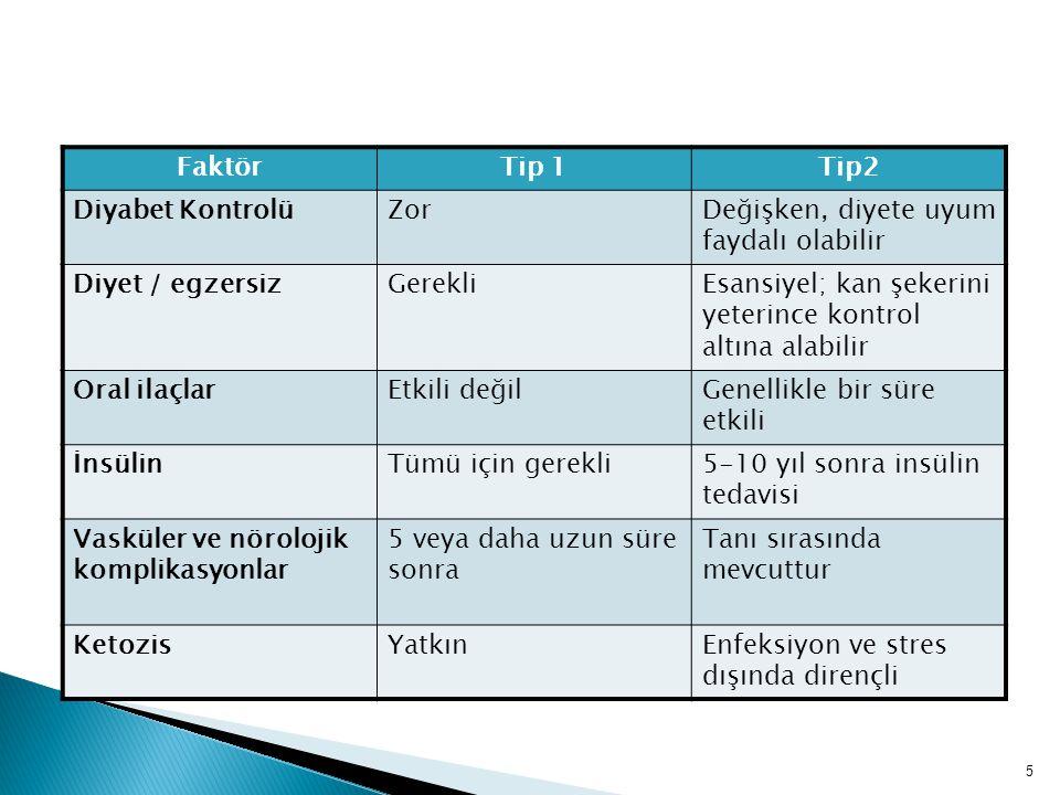 TİP 1 / TİP 2 DİYABET Faktör Tip 1 Tip2 Diyabet Kontrolü Zor