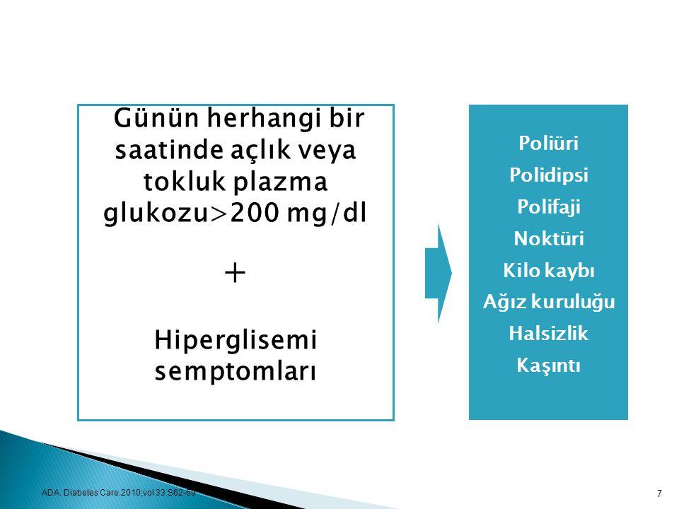 RANDOM KAN ŞEKERİ Günün herhangi bir saatinde açlık veya tokluk plazma glukozu>200 mg/dl + Hiperglisemi semptomları.