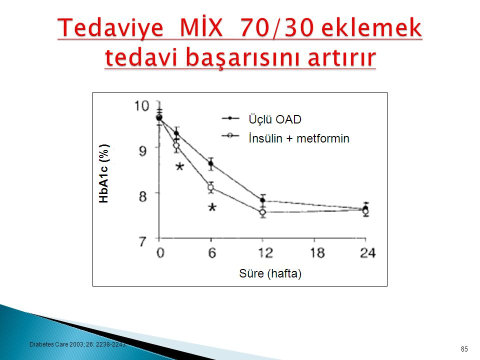 Tedaviye MİX 70/30 eklemek tedavi başarısını artırır