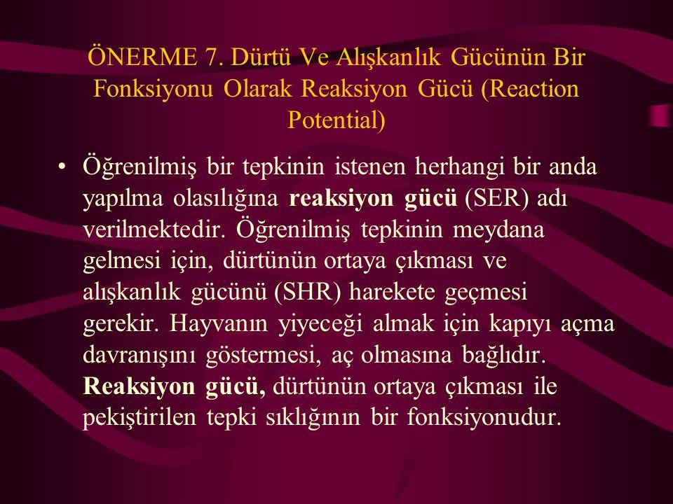 ÖNERME 7. Dürtü Ve Alışkanlık Gücünün Bir Fonksiyonu Olarak Reaksiyon Gücü (Reaction Potential)